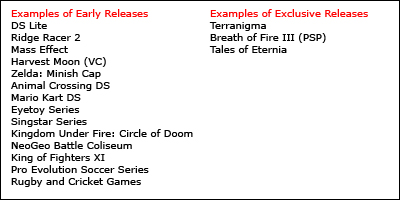 pal exclusives and early releases